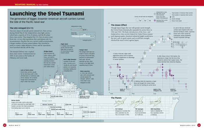 ww2-infograph (18)