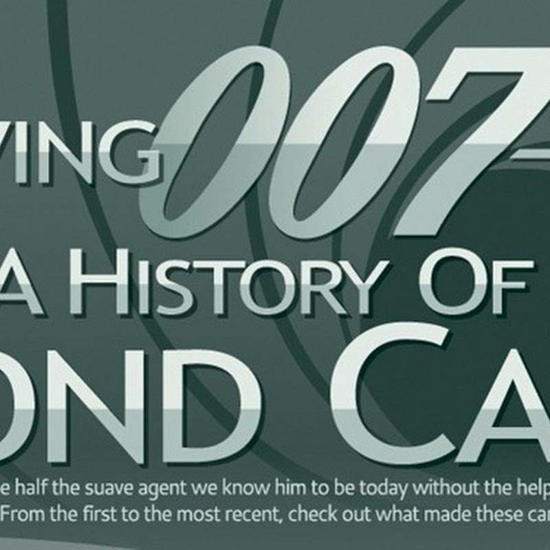 An Illustrated History of Bond Cars