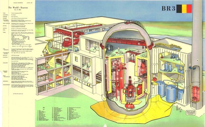 nuclear-reactor-design5