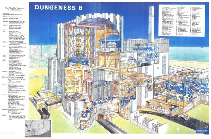 nuclear-reactor-design1