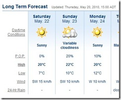 weather for halifax - may 22 - 24