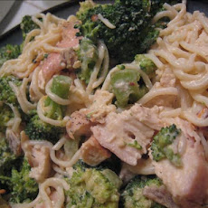 Creamy Chipotle Chicken With Broccoli
