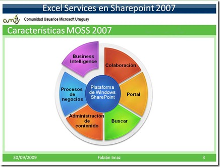 Excel_Services_Cumuy
