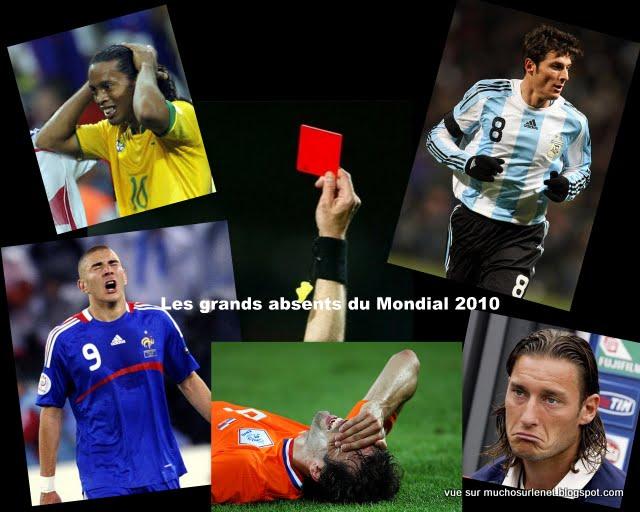 Les absents du mondial 2010