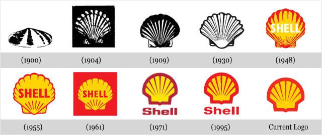 Évolution des logos de grandes sociétés - SHELL