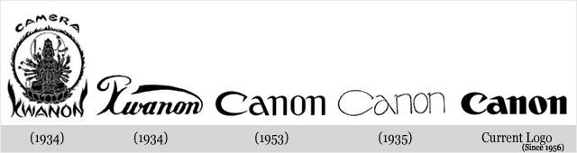 Évolution des logos de grandes sociétés - Canon
