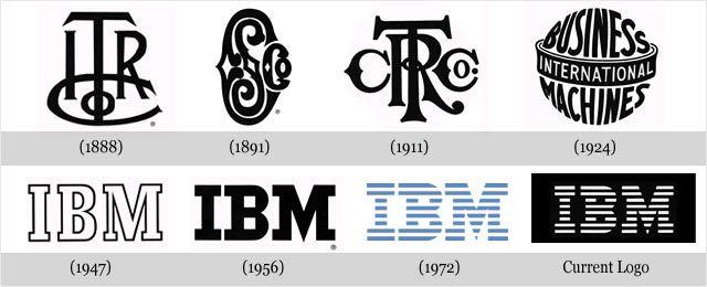 Évolution des logos de grandes sociétés - IBM