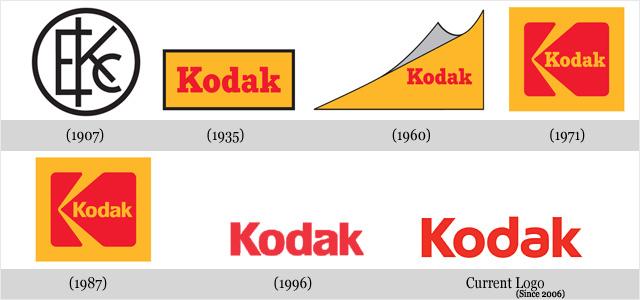 Évolution des logos de grandes sociétés - Kodak