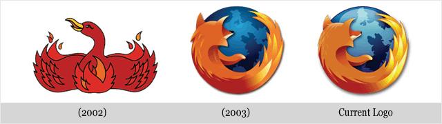 Évolution des logos de grandes sociétés - Firefox