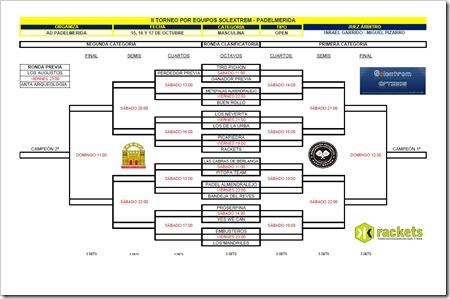 dro II Torneo Por equipos SOLEXTREM PADELMERIDA