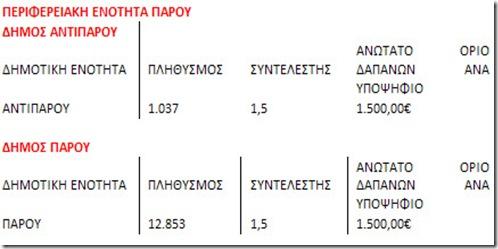 25-8-2010 8-41-35 πμ