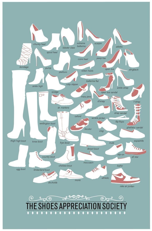 [todos os tipos de sapatos - modelos[7].jpg]