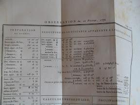 Tabla de cálculo de efemérides para el 10 de febrero de 1776.