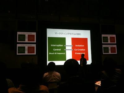 マーケティングモデルの変化