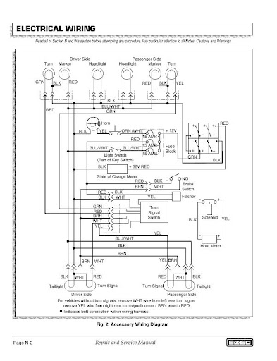 ez go turn signal diagram wiring diagrams wiring a 8 wire turn signal w horn ez go turn signal diagram