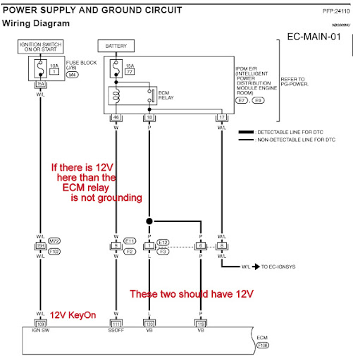 350z wiring diagram 350z image wiring diagram 350z coil pack diagram 350z auto wiring diagram schematic on 350z wiring diagram