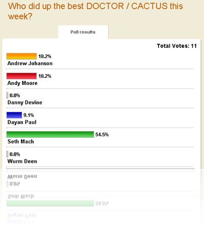 weekly_poll_results_template copy