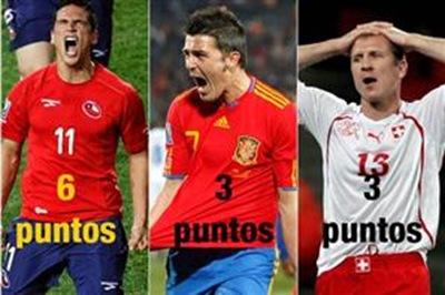Chile - España - Suiza