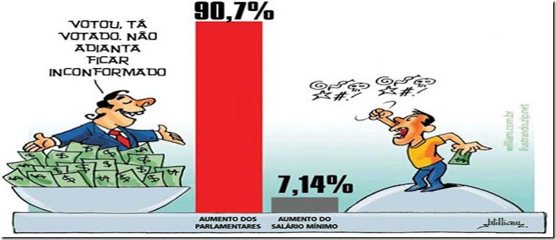 salarios-dos-parlamentares