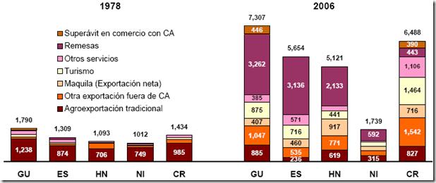 divisas-CA-4