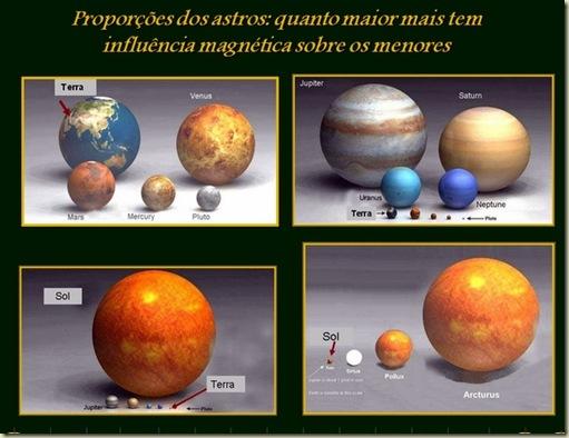 Mirtzi 18 Proporções dos astros