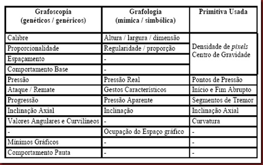 grafologia 05