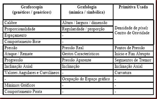 grafologia 05
