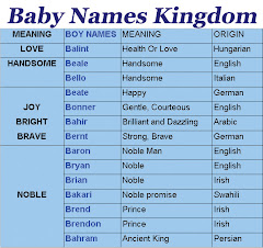Boy Names Baby Girl Uncommon And Meaning Of