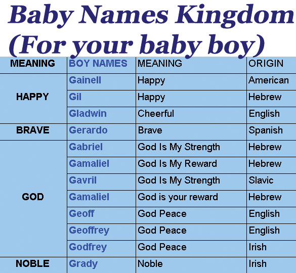 Names For Boys With Meanings