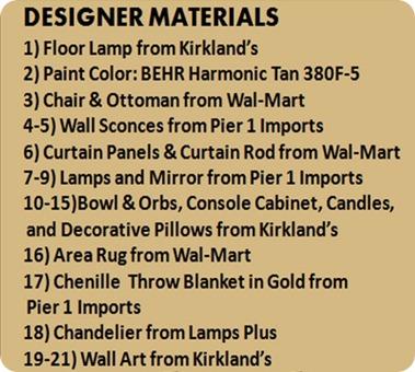 Liz Material list