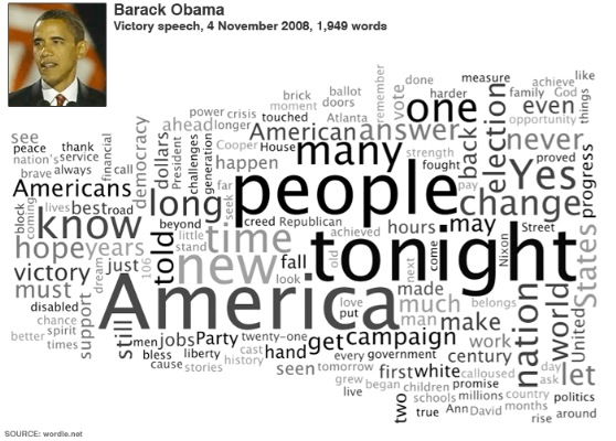 obama's key words