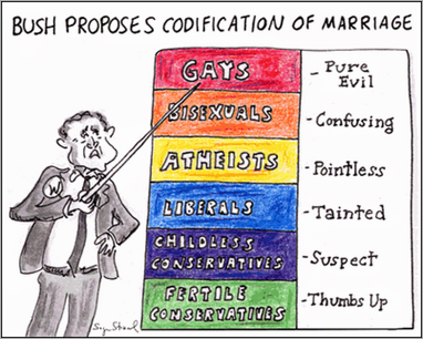 marriage scale