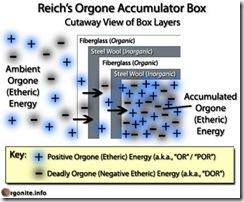accumulator_diagram