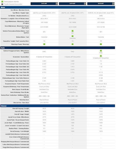 spesifikasi: toyota, all, new, camry, baru, 2010, 2011, 2012
