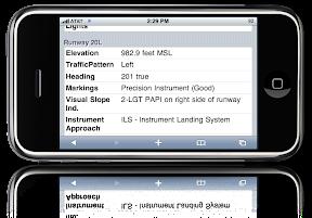 KPDK Runway Data