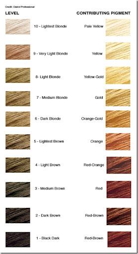 Tigi Hair Color Chart Timiznceptzmusic