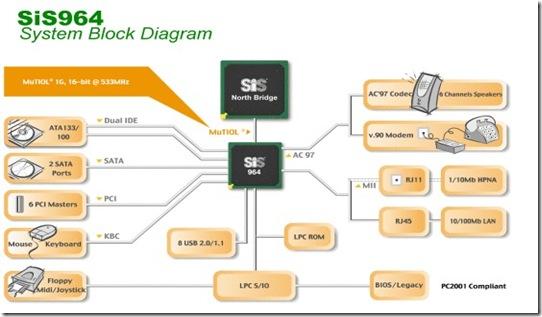 sis964_diagram