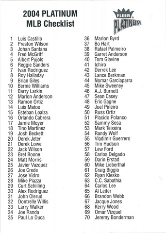 [2004 Fleer Platinum Checklist[3].jpg]