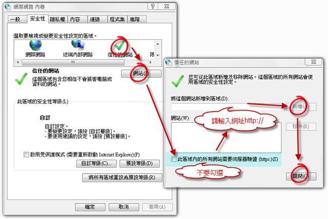ActiveX網站