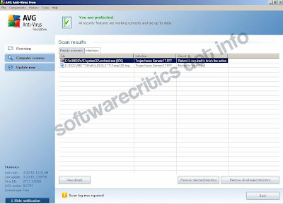 AVG Scanned Threats on XP Smart Security 2010