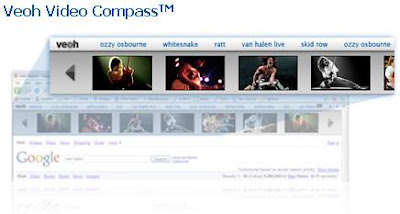 Veoh Video Compass