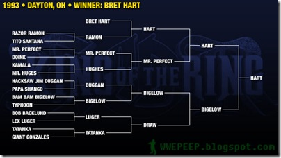 13 Bret Hart King of the ring