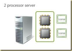 cal_processor