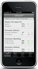 Gallup iphone Front