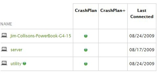 crashplan pcs