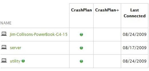 crashplan pcs