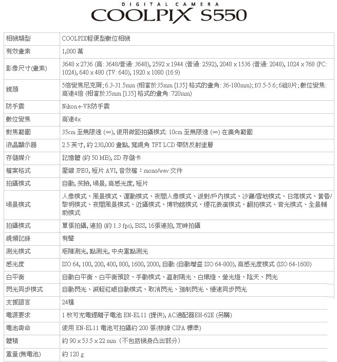 CoolPix_S550_spec