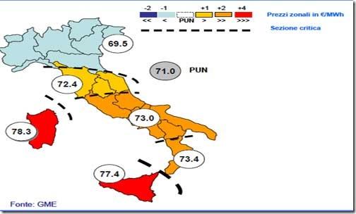 prezzi-energia-italia