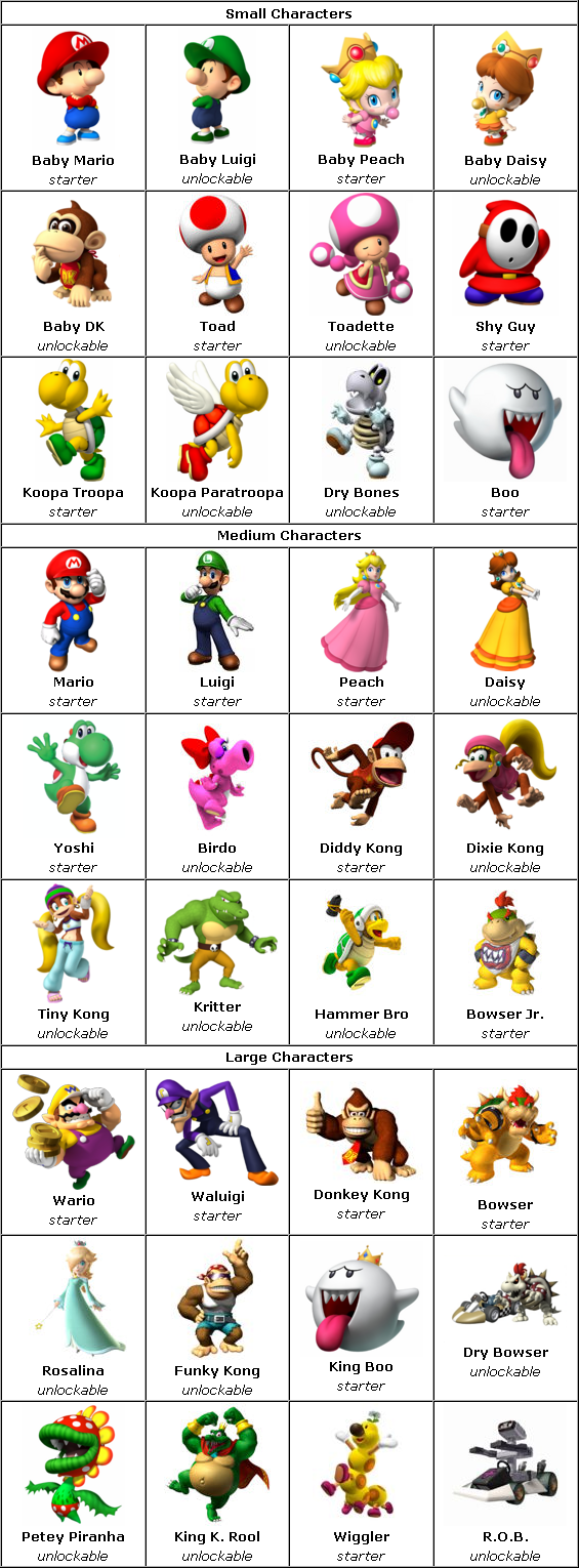 Galleries Related All Super Mario Characters