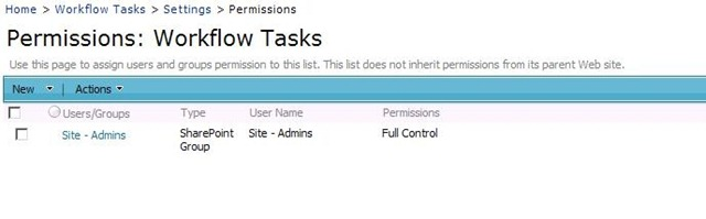 sharepoint-splist-custom-permissions-3